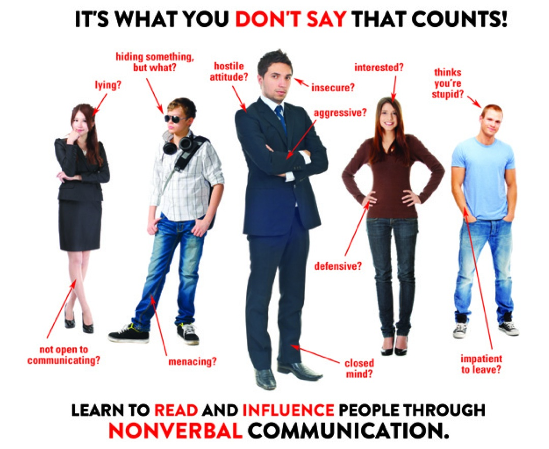 The Grammar of Body Language | storyfountain
