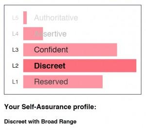 Assurance Discreet 2