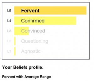 Beliefs fervent 2
