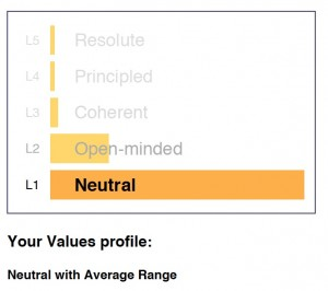 Values Neutral 2