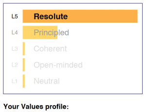 Values Resolute 2