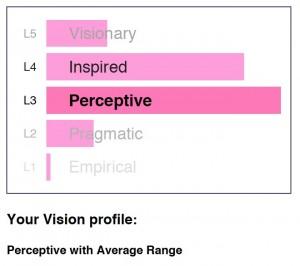 Vision av