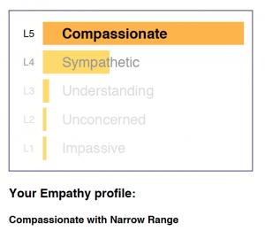 Vision compassionate 2